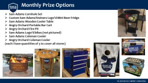 Boston Beer Prize options